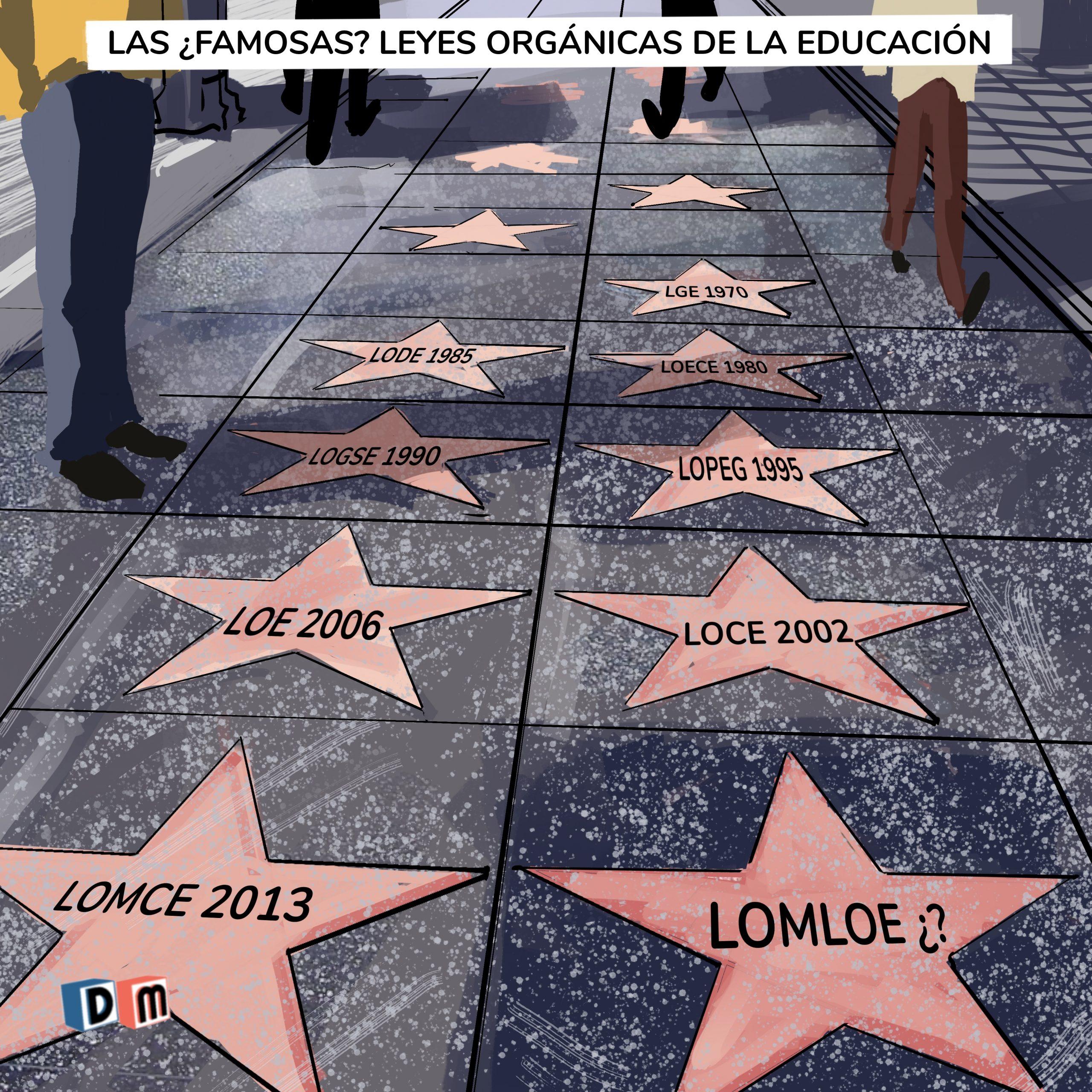 David Mora_Viñeta 29_Las ¿Famosas? leyes orgánicas de la educación