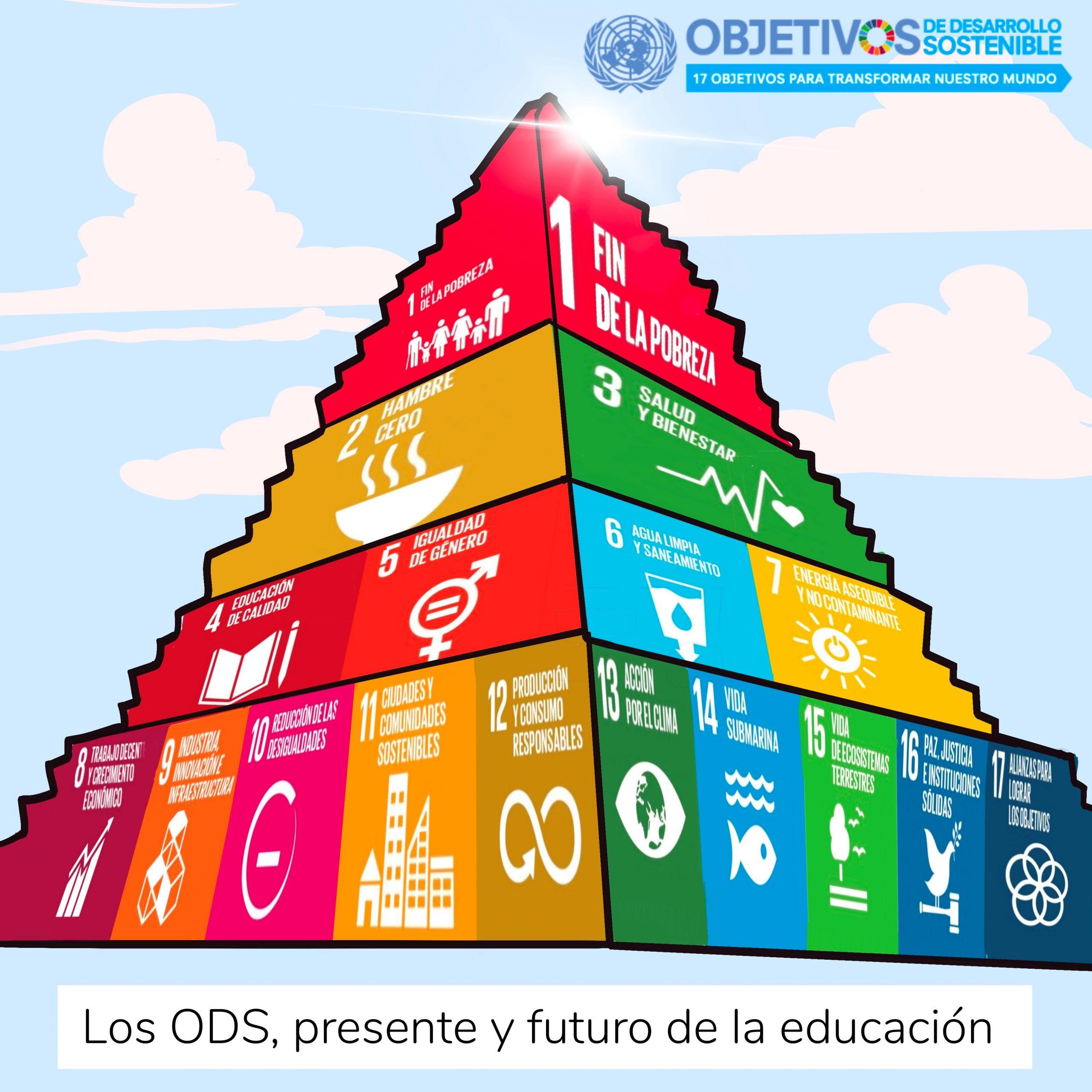 David Mora_Viñeta 35_Los ODS, presente y futuro de la educación